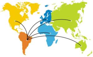 Internacionalização